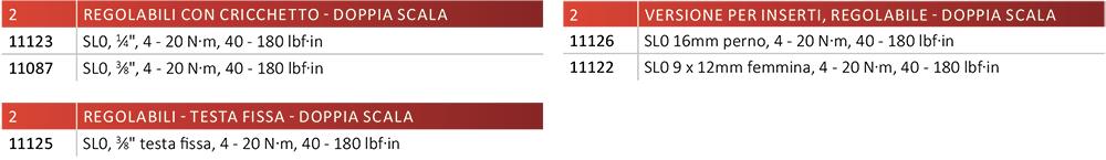 tabella modelli chiavi slimline