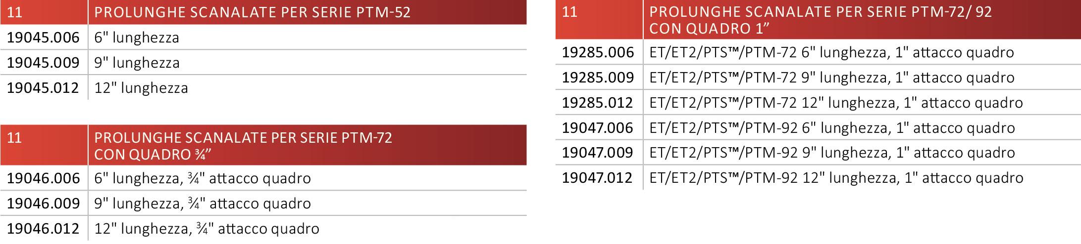 tabella modelli prolunghe scanalate